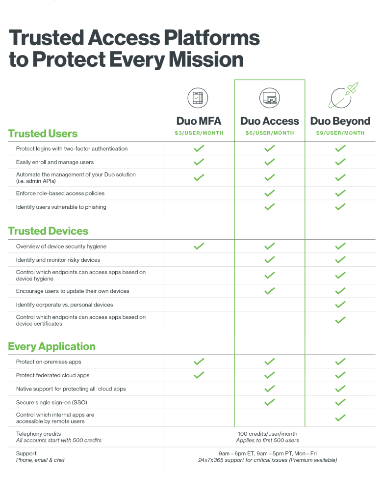 Duo Security Pricing Sheet W3